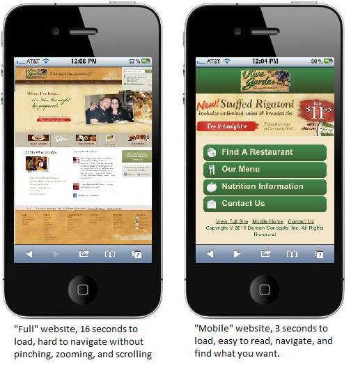 Olive-Garden-compare-regular-amd-mobile-websites1